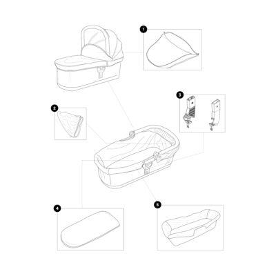 thule urban glide bassinet reservdelar